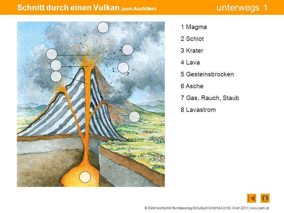 © Österreichischer Bundesverlag Schulbuch GmbH & Co KG, Wien 2011 | www.oebv.at unterwegs 1 Schnitt durch einen Vulkan (Lösung) 3 Krater 7 Gas, Rauch, Staub 4 Lava 1 Magma 5 Gesteinsbrocken 2 Schlot 6 Asche 8 Lavastrom 7 Gas, Rauch, Staub 4 Lava 3 Krater 2 Schlot 1 Magma 6 Asche 5 Gesteinsbrocken 8 Lavastrom