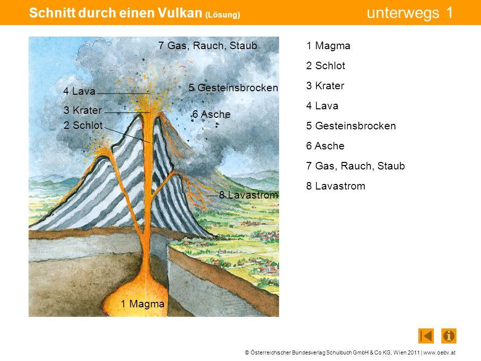 © Österreichischer Bundesverlag Schulbuch GmbH & Co KG, Wien 2011 | www.oebv.at unterwegs 1 Schnitt durch einen Vulkan (Lösung) 3 Krater 7 Gas, Rauch,