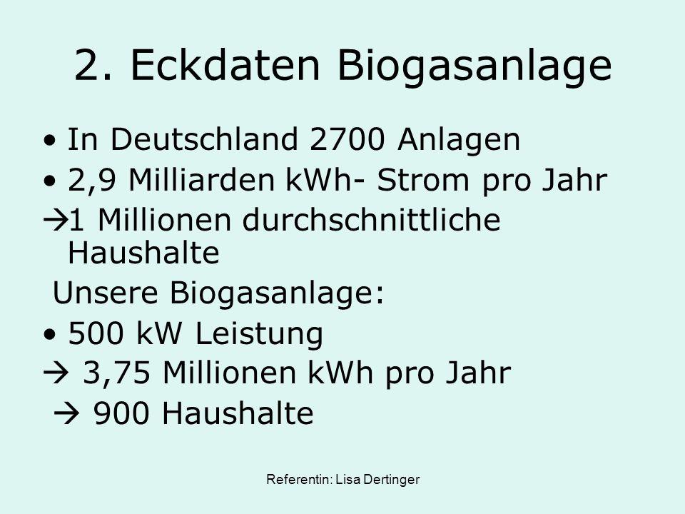 Referentin: Lisa Dertinger 2. Eckdaten Biogasanlage In Deutschland 2700 Anlagen 2,9 Milliarden kWh- Strom pro Jahr 1 Millionen durchschnittliche Haush