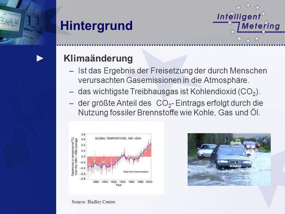 Hintergrund Klimaänderung –Ist das Ergebnis der Freisetzung der durch Menschen verursachten Gasemissionen in die Atmosphäre. –das wichtigste Treibhaus