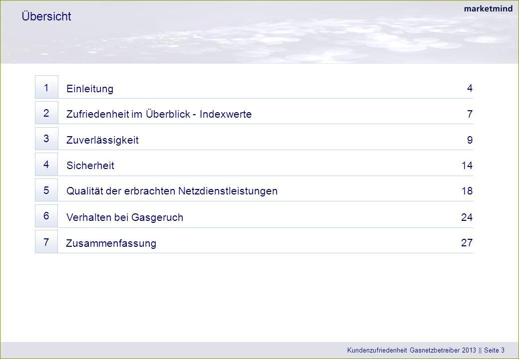 Übersicht Kundenzufriedenheit Gasnetzbetreiber 2013 || Seite 3 1 Zufriedenheit im Überblick - Indexwerte Zuverlässigkeit Sicherheit Qualität der erbrachten Netzdienstleistungen Verhalten bei Gasgeruch 4 7 9 14 18 24 2 3 4 5 6 Einleitung 7 27 Zusammenfassung