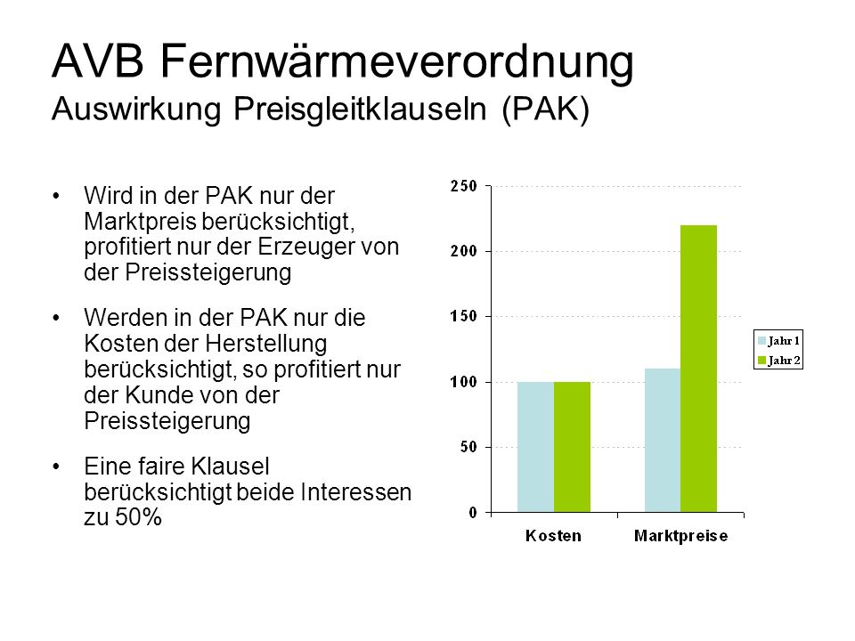AVB Fernwärmeverordnung Auswirkung Preisgleitklauseln (PAK) Wird in der PAK nur der Marktpreis berücksichtigt, profitiert nur der Erzeuger von der Pre