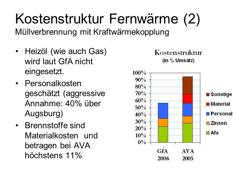 Kostenstruktur Fernwärme (2) Müllverbrennung mit Kraftwärmekopplung Heizöl (wie auch Gas) wird laut GfA nicht eingesetzt. Personalkosten geschätzt (ag