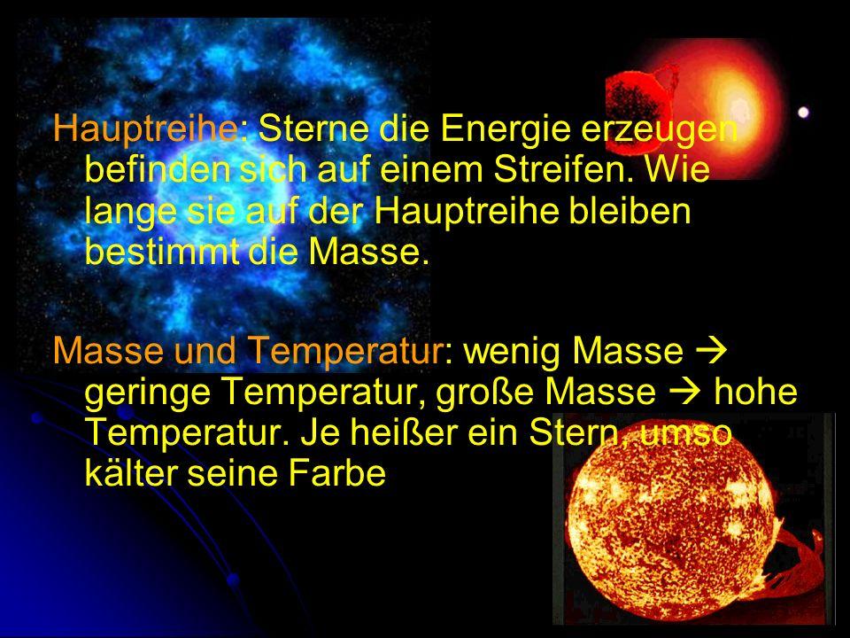 Hauptreihe: Sterne die Energie erzeugen befinden sich auf einem Streifen. Wie lange sie auf der Hauptreihe bleiben bestimmt die Masse. Masse und Tempe