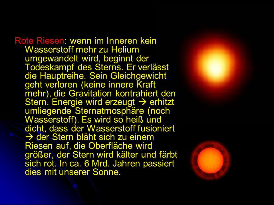 Rote Riesen: wenn im Inneren kein Wasserstoff mehr zu Helium umgewandelt wird, beginnt der Todeskampf des Sterns. Er verlässt die Hauptreihe. Sein Gle