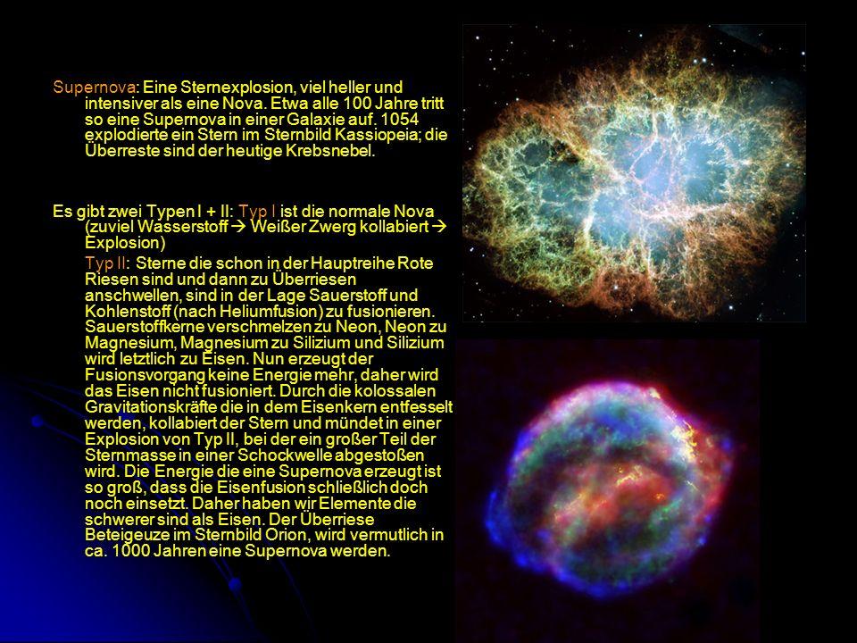 Supernova: Eine Sternexplosion, viel heller und intensiver als eine Nova. Etwa alle 100 Jahre tritt so eine Supernova in einer Galaxie auf. 1054 explo