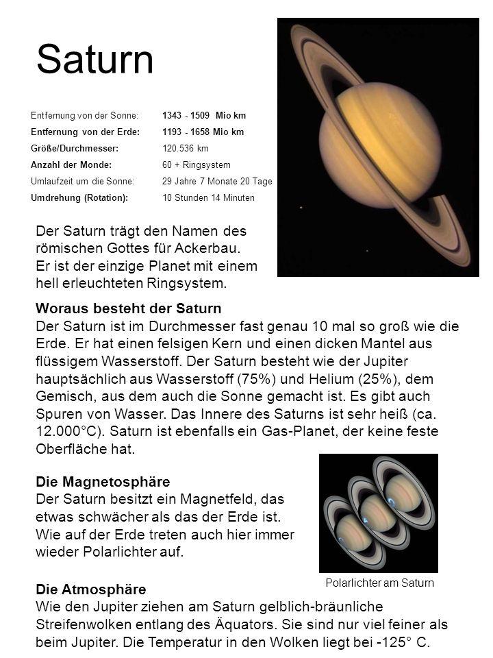 Saturn Entfernung von der Sonne:1343 - 1509 Mio km Entfernung von der Erde:1193 - 1658 Mio km Größe/Durchmesser:120.536 km Anzahl der Monde:60 + Rings