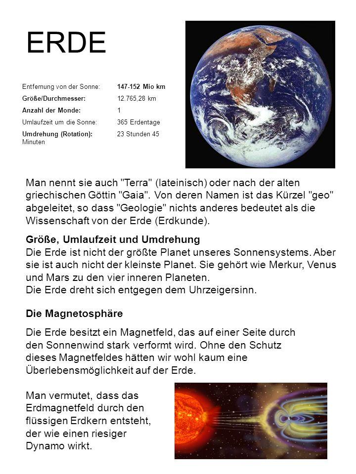 ERDE Entfernung von der Sonne:147-152 Mio km Größe/Durchmesser:12.765,28 km Anzahl der Monde:1 Umlaufzeit um die Sonne:365 Erdentage Umdrehung (Rotati