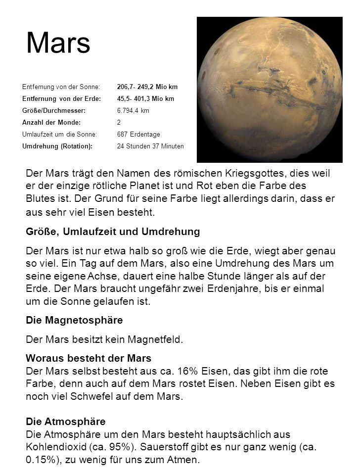 Mars Entfernung von der Sonne:206,7- 249,2 Mio km Entfernung von der Erde:45,5- 401,3 Mio km Größe/Durchmesser:6.794,4 km Anzahl der Monde:2 Umlaufzei