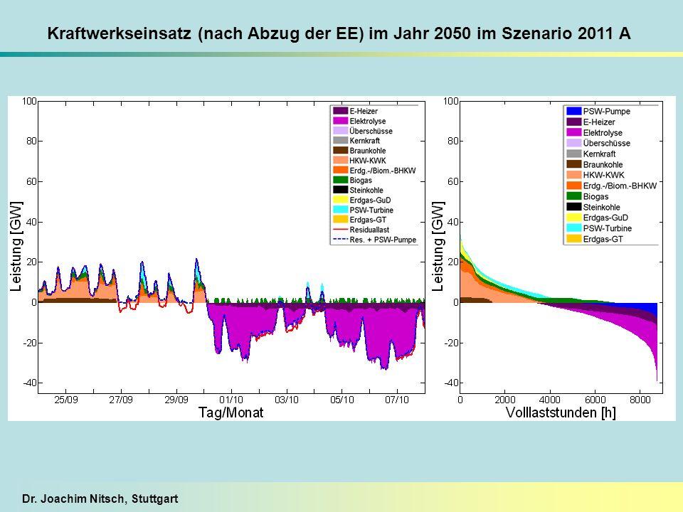 Dr. Joachim Nitsch, Stuttgart Kraftwerkseinsatz (nach Abzug der EE) im Jahr 2050 im Szenario 2011 A