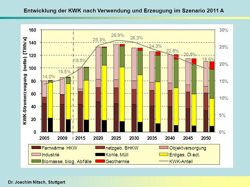 Dr. Joachim Nitsch, Stuttgart Entwicklung der KWK nach Verwendung und Erzeugung im Szenario 2011 A