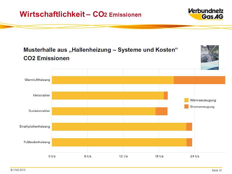 © VNG 2013 Seite 10 Wirtschaftlichkeit – CO 2 Emissionen