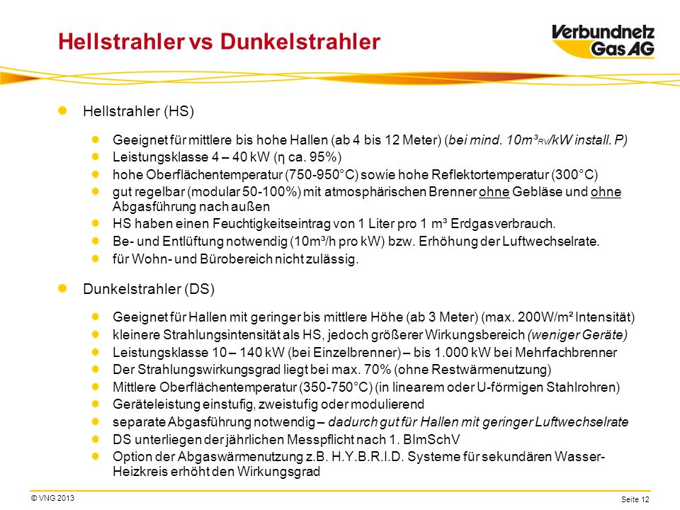 © VNG 2013 Seite 12 Hellstrahler vs Dunkelstrahler Hellstrahler (HS) Geeignet für mittlere bis hohe Hallen (ab 4 bis 12 Meter) (bei mind. 10m³ RV /kW