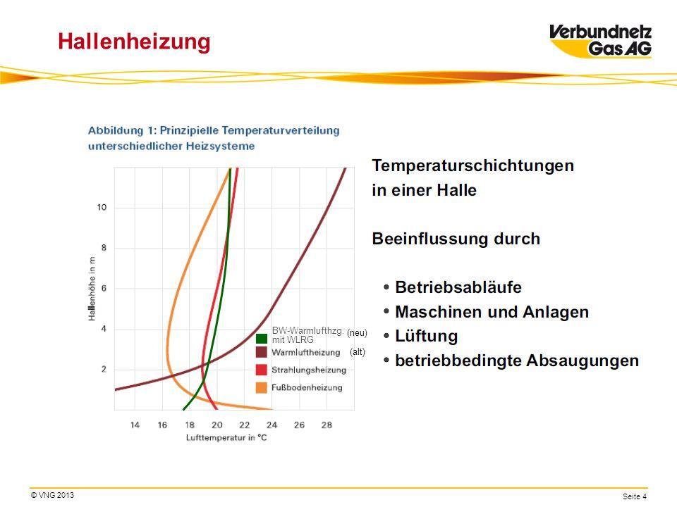 © VNG 2013 Seite 4 Hallenheizung BW-Warmlufthzg. mit WLRG (neu) (alt)