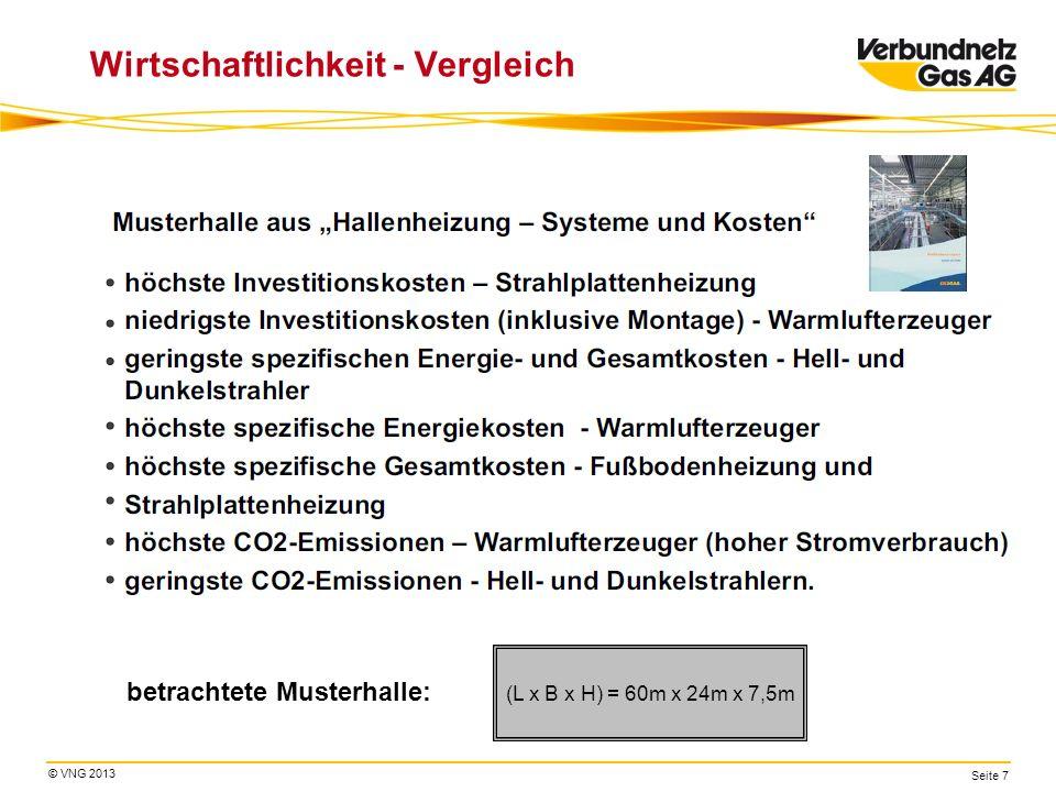 © VNG 2013 Seite 7 Wirtschaftlichkeit - Vergleich (L x B x H) = 60m x 24m x 7,5m betrachtete Musterhalle: