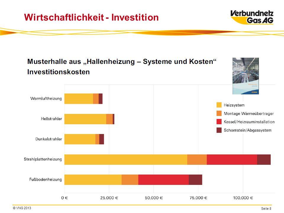 © VNG 2013 Seite 8 Wirtschaftlichkeit - Investition