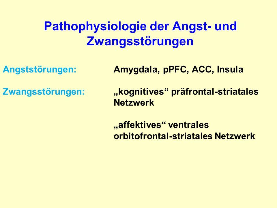 Pathophysiologie der Angst- und Zwangsstörungen Angststörungen:Amygdala, pPFC, ACC, Insula Zwangsstörungen:kognitives präfrontal-striatales Netzwerk a