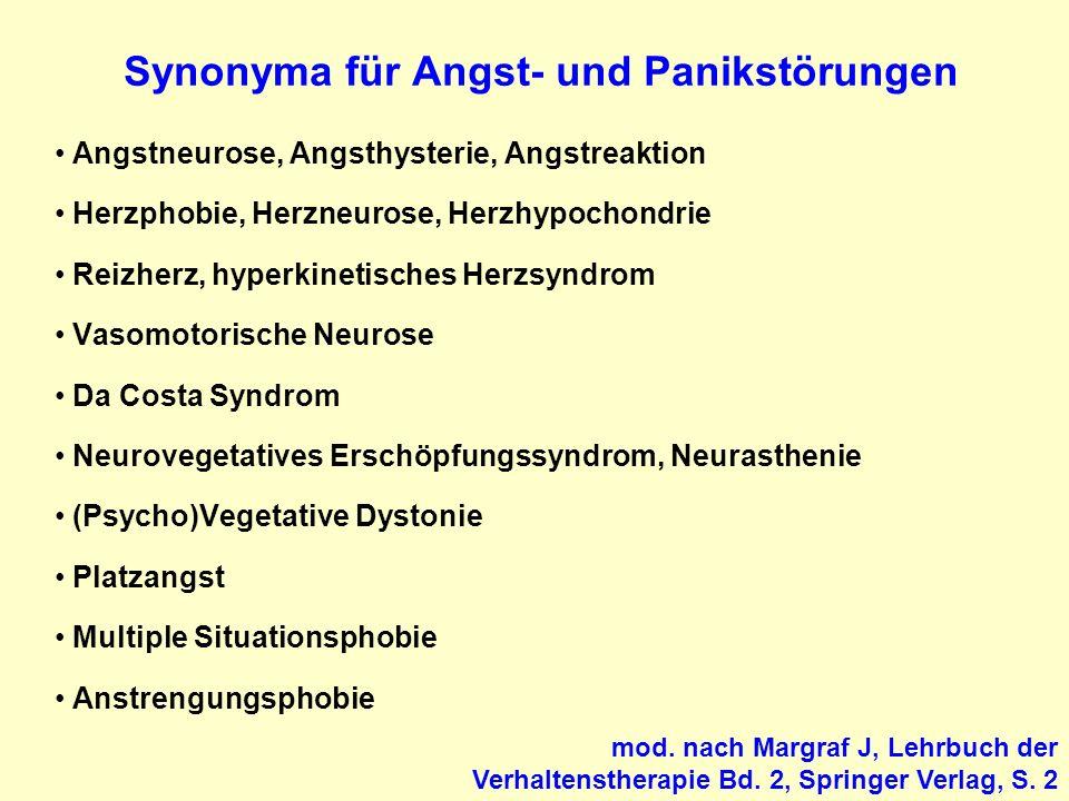 Synonyma für Angst- und Panikstörungen Angstneurose, Angsthysterie, Angstreaktion Herzphobie, Herzneurose, Herzhypochondrie Reizherz, hyperkinetisches