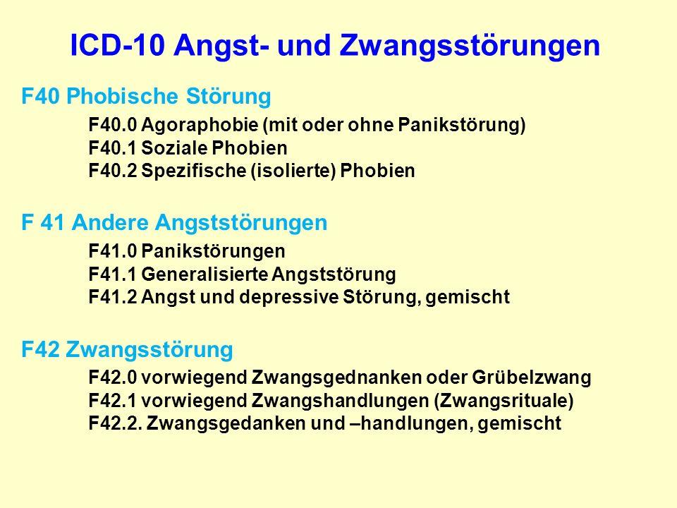 ICD-10 Angst- und Zwangsstörungen F40 Phobische Störung F40.0 Agoraphobie (mit oder ohne Panikstörung) F40.1 Soziale Phobien F40.2 Spezifische (isolie