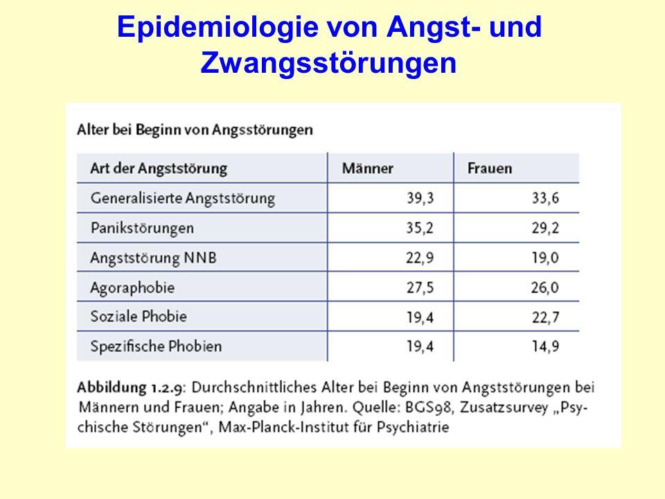 12-Monatsprävalenz Angststörungen http://www.gbe- bund.de/gbe10/abrechnung.prc_abr_test_logon?p_uid=gasts&p_aid=&p _knoten=FID&p_sprache=D&p_suchstring=10407::Themenheft#m50
