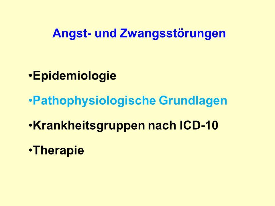 Pathophysiologie der Angst- und Zwangsstörungen Biologisch Psychologisch Sozial