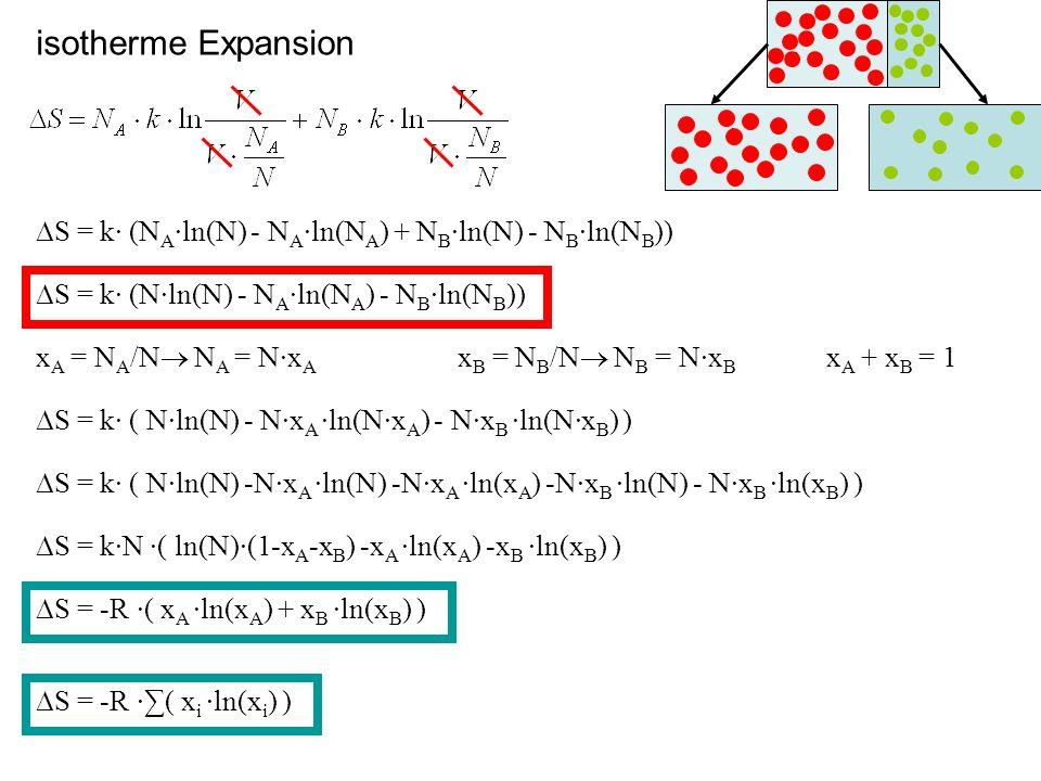 isotherme Expansion S = k· (N A ·ln(N) - N A ·ln(N A ) + N B ·ln(N) - N B ·ln(N B )) S = k· (N·ln(N) - N A ·ln(N A ) - N B ·ln(N B )) S = k· ( N·ln(N) - N·x A ·ln(N·x A ) - N·x B ·ln(N·x B ) ) x A = N A /N N A = N·x A x A + x B = 1 x B = N B /N N B = N·x B S = k· ( N·ln(N) -N·x A ·ln(N) -N·x A ·ln(x A ) -N·x B ·ln(N) - N·x B ·ln(x B ) ) S = k·N ·( ln(N)·(1-x A -x B ) -x A ·ln(x A ) -x B ·ln(x B ) ) S = -R ·( x A ·ln(x A ) + x B ·ln(x B ) ) S = -R ·( x i ·ln(x i ) ) A A