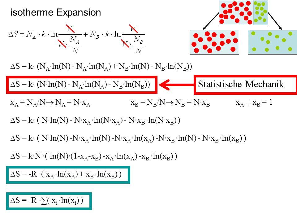 isotherme Expansion S = k· (N A ·ln(N) - N A ·ln(N A ) + N B ·ln(N) - N B ·ln(N B )) S = k· (N·ln(N) - N A ·ln(N A ) - N B ·ln(N B )) x A = N A /N N A = N·x A x A + x B = 1 S = k· ( N·ln(N) - N·x A ·ln(N·x A ) - N·x B ·ln(N·x B ) ) x B = N B /N N B = N·x B S = k· ( N·ln(N) -N·x A ·ln(N) -N·x A ·ln(x A ) -N·x B ·ln(N) - N·x B ·ln(x B ) ) S = k·N ·( ln(N)·(1-x A -x B ) -x A ·ln(x A ) -x B ·ln(x B ) ) S = -R ·( x A ·ln(x A ) + x B ·ln(x B ) ) S = -R ·( x i ·ln(x i ) ) A A Statistische Mechanik