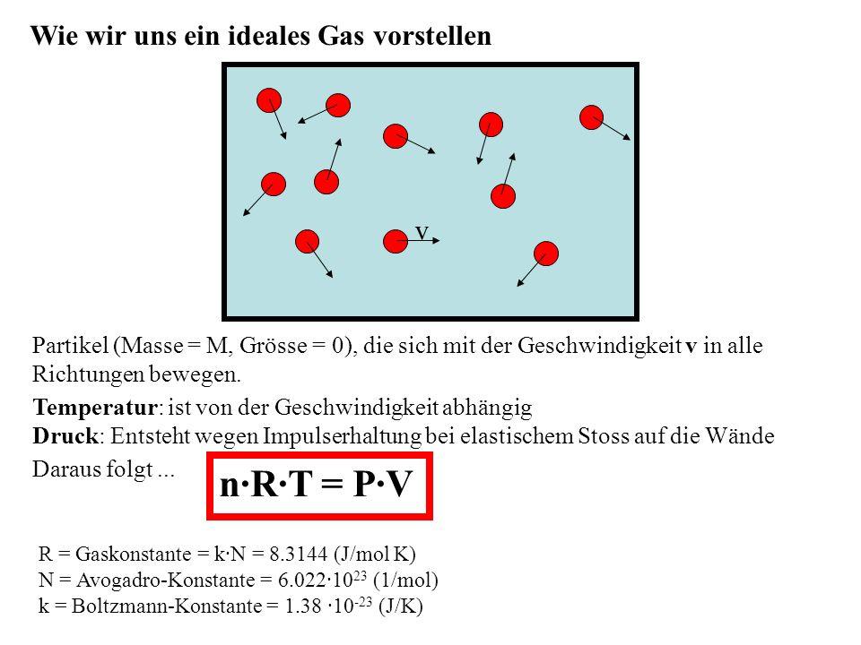 Wie wir uns ein ideales Gas vorstellen v Partikel (Masse = M, Grösse = 0), die sich mit der Geschwindigkeit v in alle Richtungen bewegen.