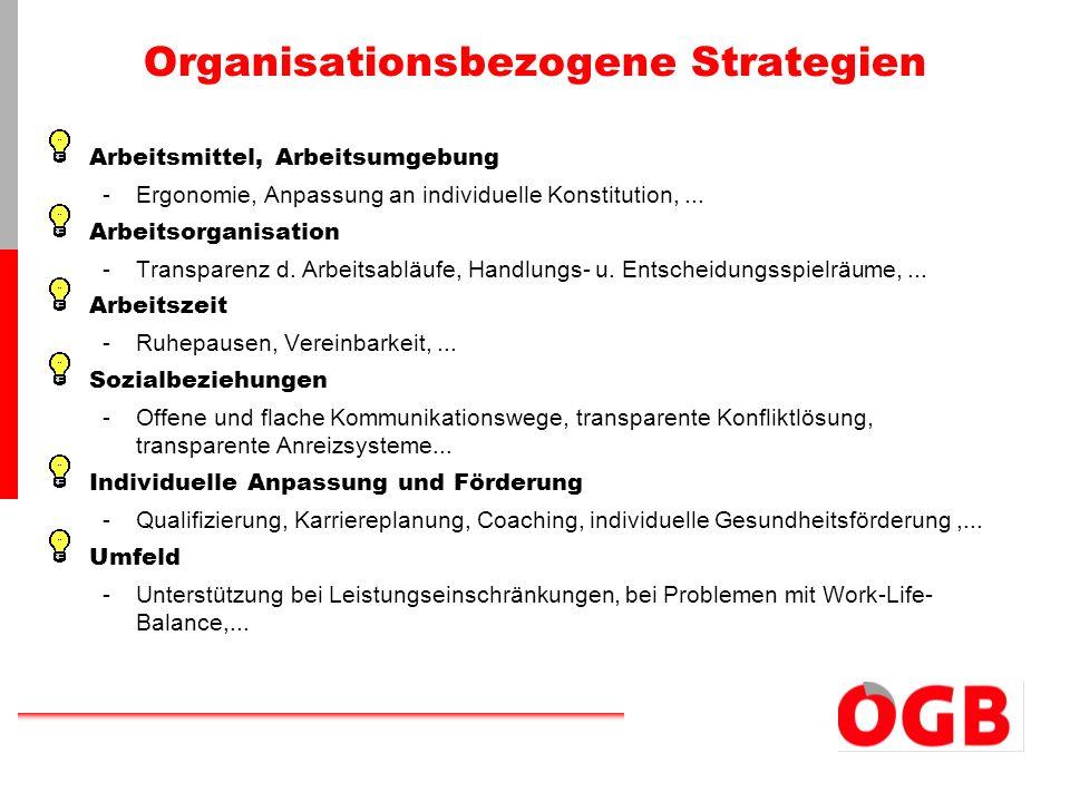Organisationsbezogene Strategien Arbeitsmittel, Arbeitsumgebung -Ergonomie, Anpassung an individuelle Konstitution,... Arbeitsorganisation -Transparen