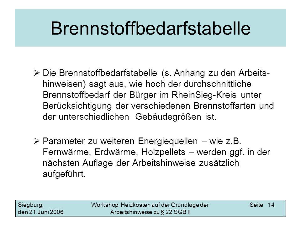Workshop: Heizkosten auf der Grundlage der Arbeitshinweise zu § 22 SGB II Siegburg, den 21.Juni 2006 Seite 14 Brennstoffbedarfstabelle Die Brennstoffb