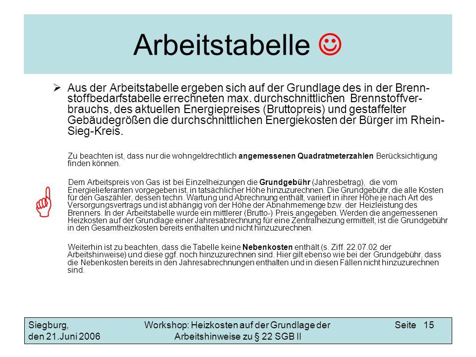 Workshop: Heizkosten auf der Grundlage der Arbeitshinweise zu § 22 SGB II Siegburg, den 21.Juni 2006 Seite 15 Arbeitstabelle Aus der Arbeitstabelle ergeben sich auf der Grundlage des in der Brenn- stoffbedarfstabelle errechneten max.