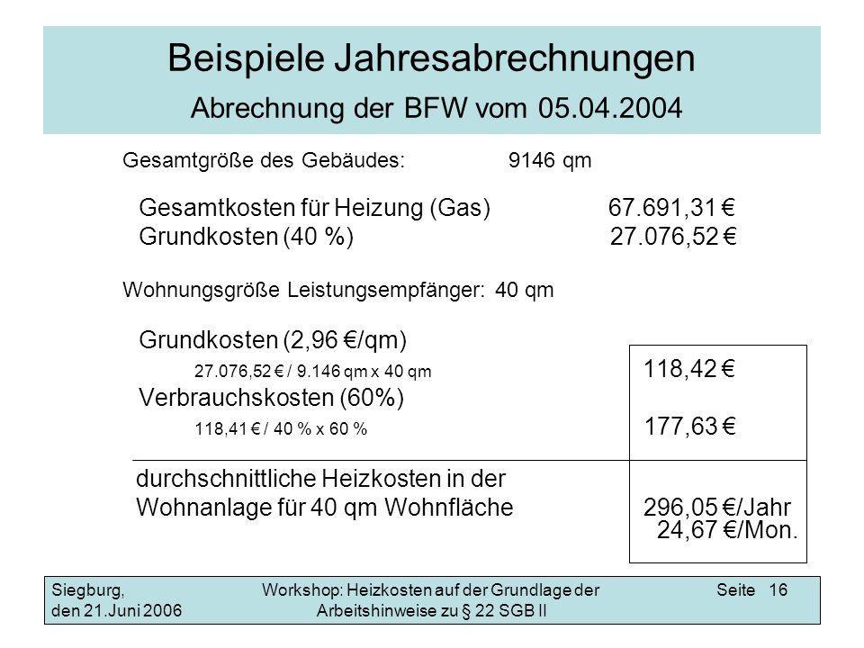 Workshop: Heizkosten auf der Grundlage der Arbeitshinweise zu § 22 SGB II Siegburg, den 21.Juni 2006 Seite 16 Beispiele Jahresabrechnungen Abrechnung der BFW vom 05.04.2004 Gesamtgröße des Gebäudes: 9146 qm Gesamtkosten für Heizung (Gas) 67.691,31 Grundkosten (40 %) 27.076,52 Wohnungsgröße Leistungsempfänger: 40 qm Grundkosten (2,96 /qm) 27.076,52 / 9.146 qm x 40 qm 118,42 Verbrauchskosten (60%) 118,41 / 40 % x 60 % 177,63 durchschnittliche Heizkosten in der Wohnanlage für 40 qm Wohnfläche 296,05 /Jahr 24,67 /Mon.