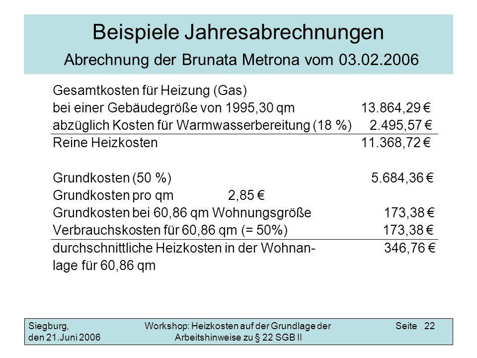 Workshop: Heizkosten auf der Grundlage der Arbeitshinweise zu § 22 SGB II Siegburg, den 21.Juni 2006 Seite 22 Beispiele Jahresabrechnungen Abrechnung der Brunata Metrona vom 03.02.2006 Gesamtkosten für Heizung (Gas) bei einer Gebäudegröße von 1995,30 qm 13.864,29 abzüglich Kosten für Warmwasserbereitung (18 %) 2.495,57 Reine Heizkosten 11.368,72 Grundkosten (50 %) 5.684,36 Grundkosten pro qm 2,85 Grundkosten bei 60,86 qm Wohnungsgröße 173,38 Verbrauchskosten für 60,86 qm (= 50%) 173,38 durchschnittliche Heizkosten in der Wohnan- 346,76 lage für 60,86 qm