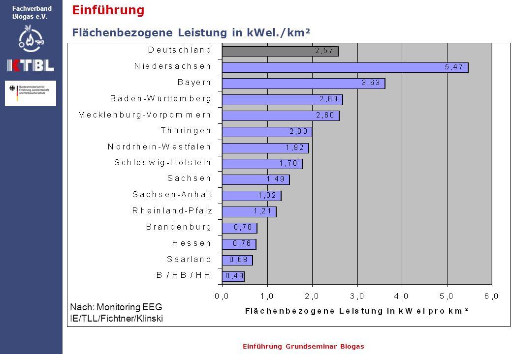 Einführung Grundseminar Biogas Fachverband Biogas e.V. Flächenbezogene Leistung in kWel./km² Nach: Monitoring EEG IE/TLL/Fichtner/Klinski Einführung