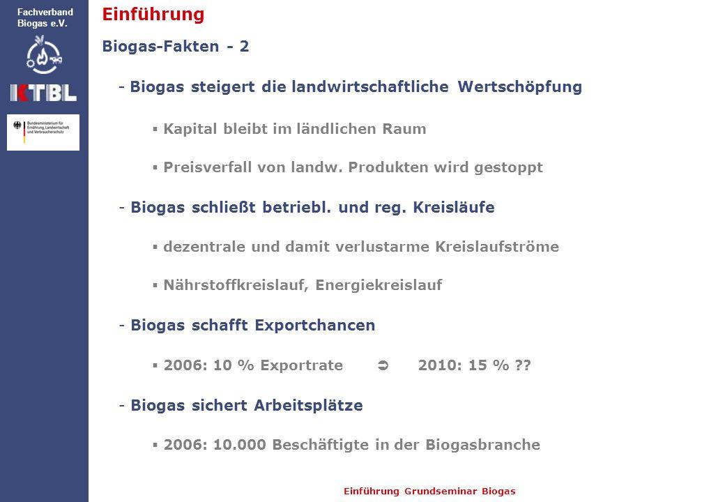 Einführung Grundseminar Biogas Fachverband Biogas e.V. - Biogas steigert die landwirtschaftliche Wertschöpfung Kapital bleibt im ländlichen Raum Preis