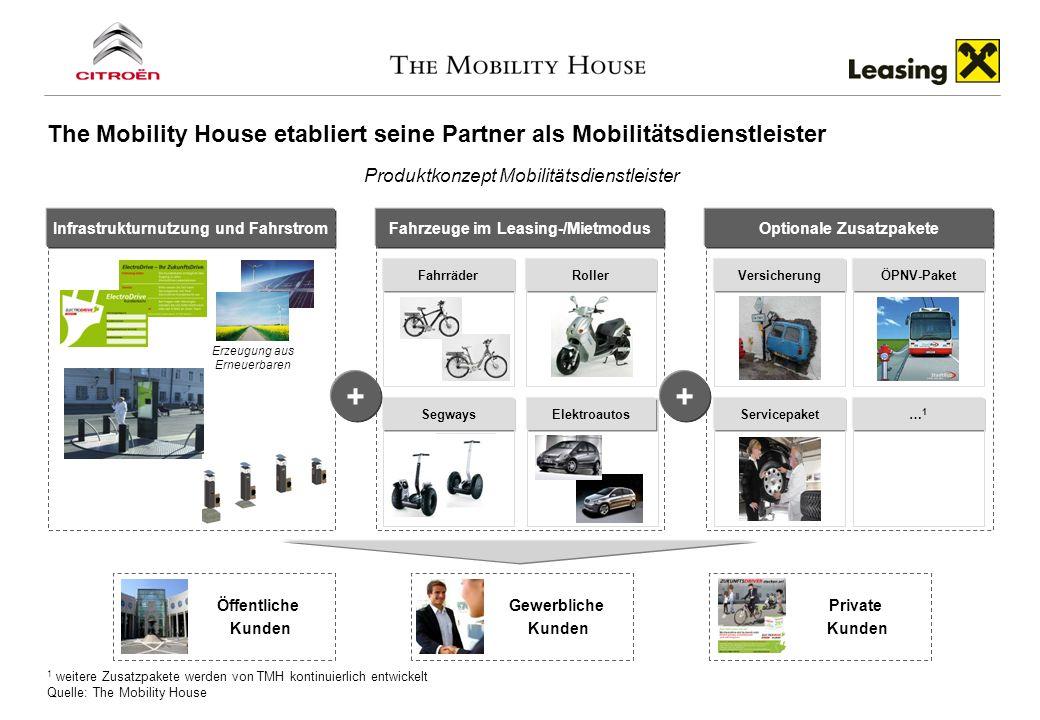 Produktkonzept Mobilitätsdienstleister Fahrzeuge im Leasing-/MietmodusOptionale ZusatzpaketeInfrastrukturnutzung und Fahrstrom FahrräderRoller Segways