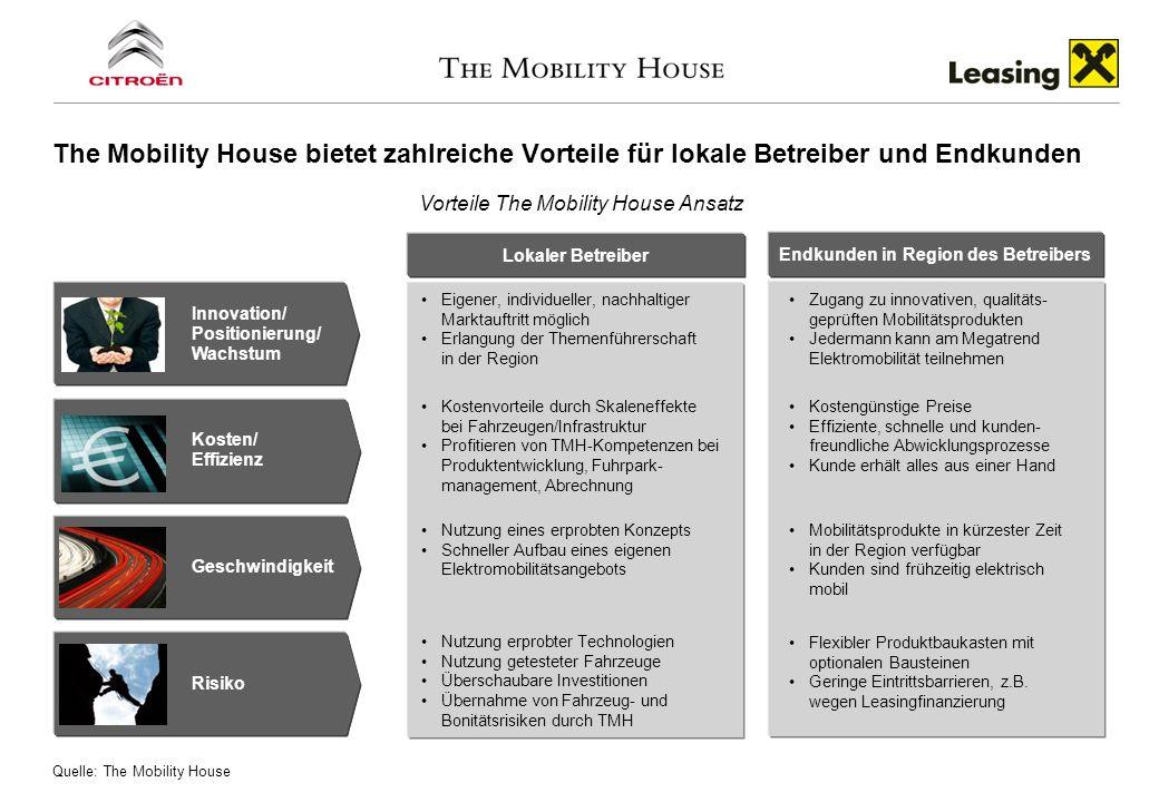 The Mobility House bietet zahlreiche Vorteile für lokale Betreiber und Endkunden Geschwindigkeit Nutzung eines erprobten Konzepts Schneller Aufbau ein