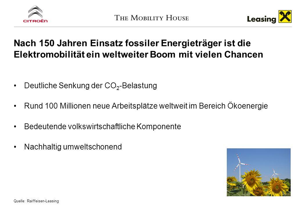 Deutliche Senkung der CO 2 -Belastung Rund 100 Millionen neue Arbeitsplätze weltweit im Bereich Ökoenergie Bedeutende volkswirtschaftliche Komponente