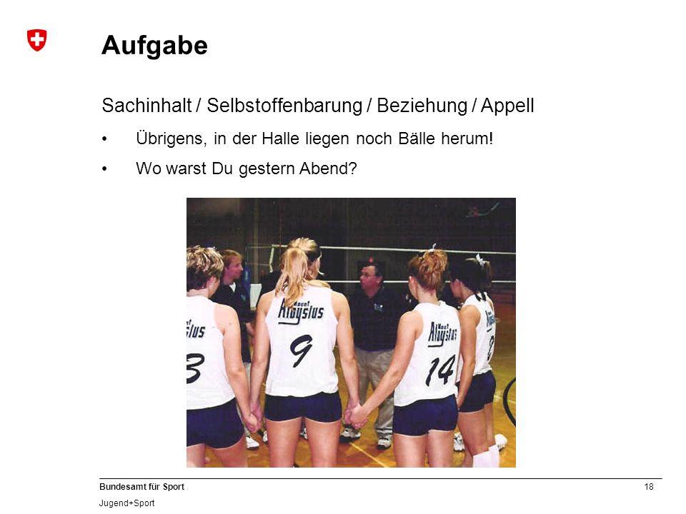 18 Bundesamt für Sport Jugend+Sport Sachinhalt / Selbstoffenbarung / Beziehung / Appell Übrigens, in der Halle liegen noch Bälle herum! Wo warst Du ge