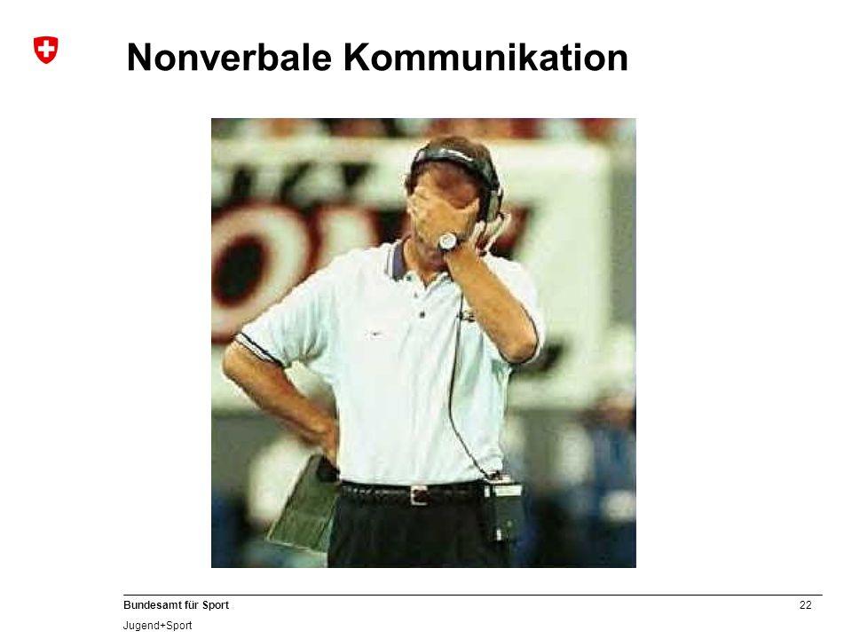 22 Bundesamt für Sport Jugend+Sport Nonverbale Kommunikation