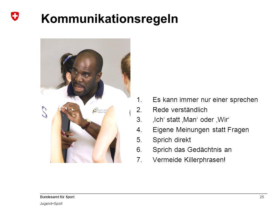 25 Bundesamt für Sport Jugend+Sport 1.Es kann immer nur einer sprechen 2.Rede verständlich 3.Ich statt Man oder Wir 4.Eigene Meinungen statt Fragen 5.
