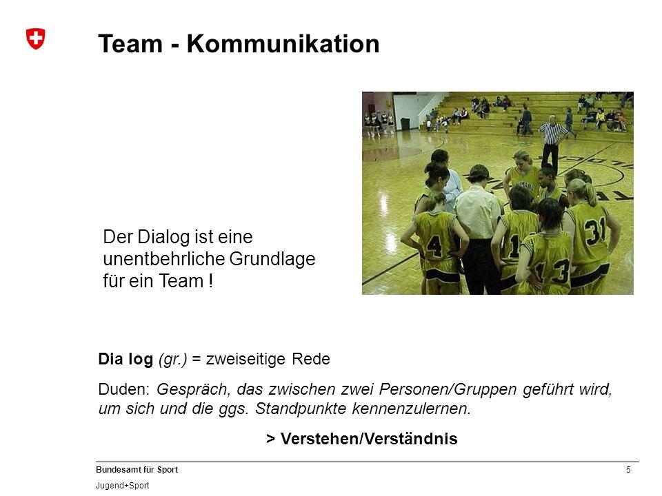 5 Bundesamt für Sport Jugend+Sport Der Dialog ist eine unentbehrliche Grundlage für ein Team ! Dia log (gr.) = zweiseitige Rede Duden: Gespräch, das z