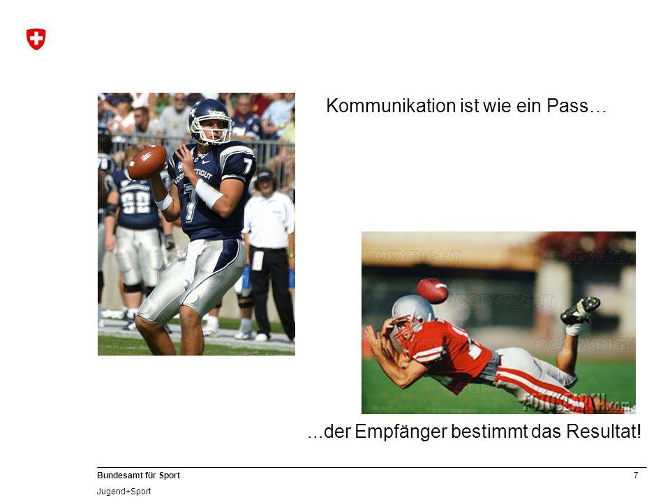 7 Bundesamt für Sport Jugend+Sport Kommunikation ist wie ein Pass…...der Empfänger bestimmt das Resultat!