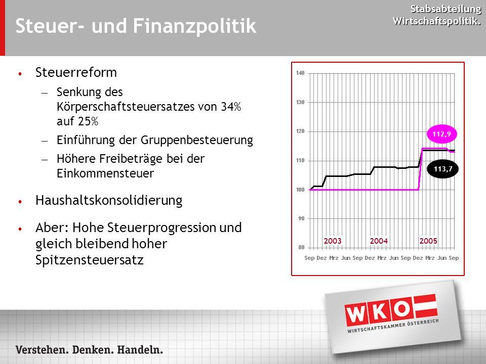 Stabsabteilung Wirtschaftspolitik. Steuer- und Finanzpolitik Steuerreform – Senkung des Körperschaftsteuersatzes von 34% auf 25% – Einführung der Grup