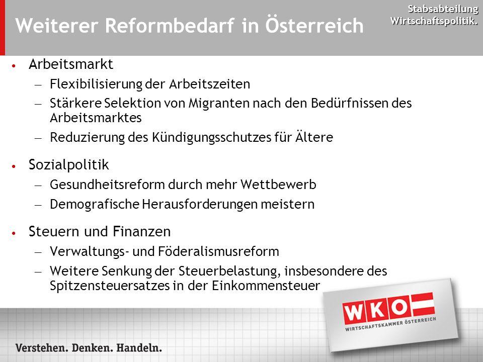 Stabsabteilung Wirtschaftspolitik. Weiterer Reformbedarf in Österreich Arbeitsmarkt – Flexibilisierung der Arbeitszeiten – Stärkere Selektion von Migr