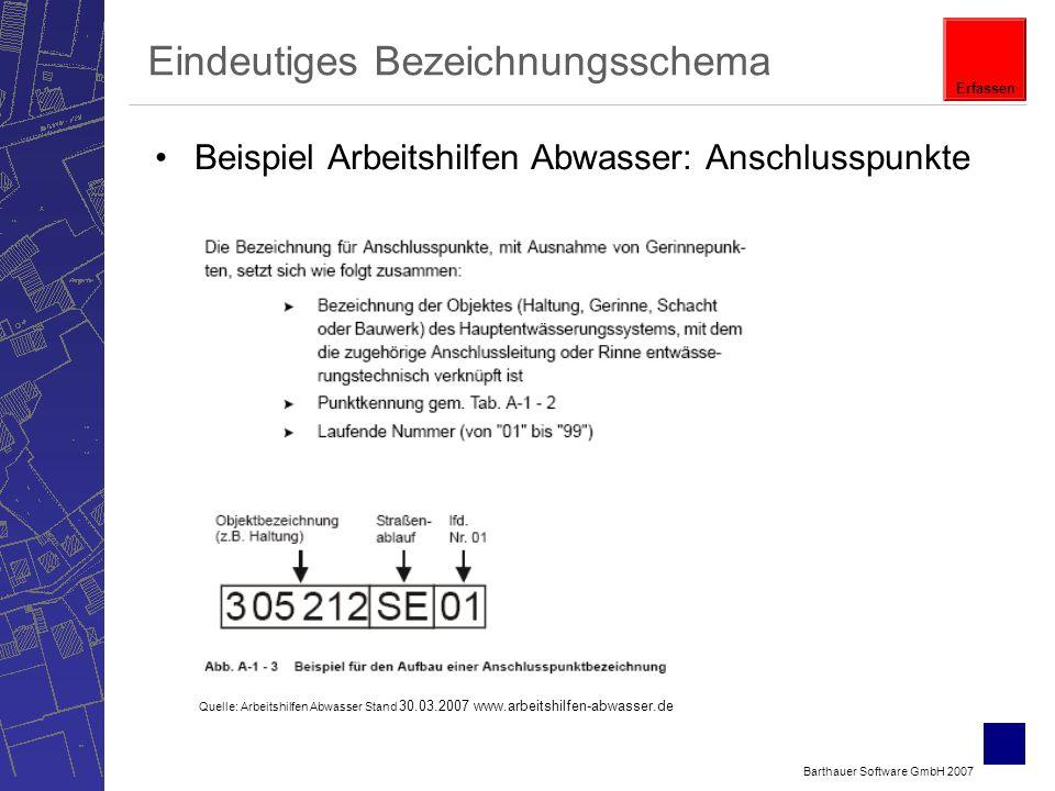 Barthauer Software GmbH 2007 Eindeutiges Bezeichnungsschema Beispiel Arbeitshilfen Abwasser: Anschlusspunkte Quelle: Arbeitshilfen Abwasser Stand 30.03.2007 www.arbeitshilfen-abwasser.de Erfassen