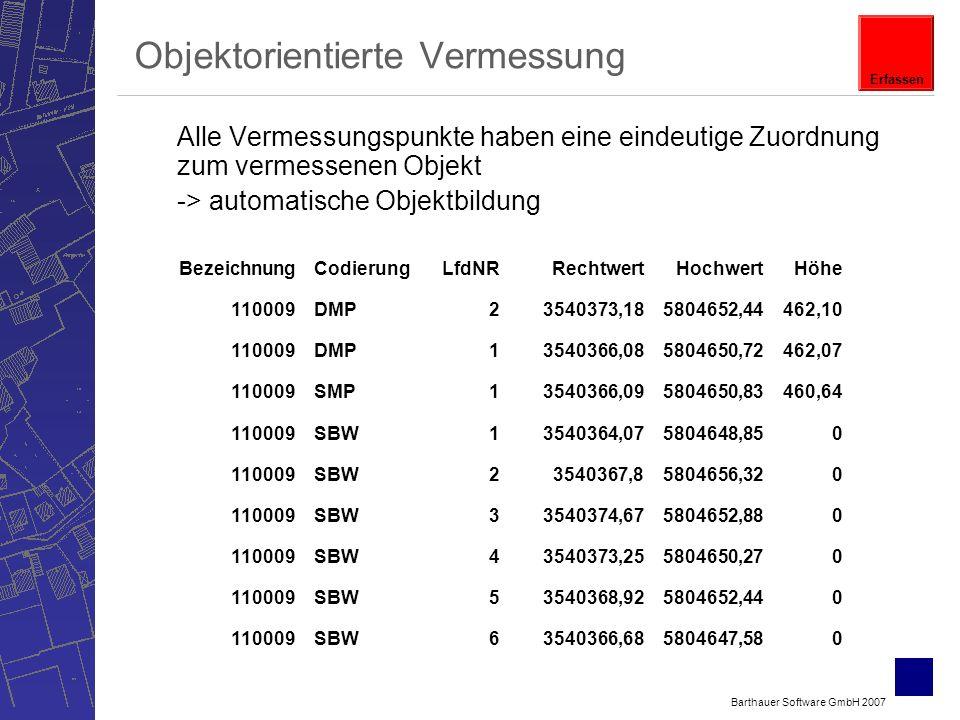 Barthauer Software GmbH 2007 Objektorientierte Vermessung Alle Vermessungspunkte haben eine eindeutige Zuordnung zum vermessenen Objekt -> automatische Objektbildung BezeichnungCodierungLfdNRRechtwertHochwertHöhe 110009DMP23540373,185804652,44462,10 110009DMP13540366,085804650,72462,07 110009SMP13540366,095804650,83460,64 110009SBW13540364,075804648,850 110009SBW23540367,85804656,320 110009SBW33540374,675804652,880 110009SBW43540373,255804650,270 110009SBW53540368,925804652,440 110009SBW63540366,685804647,580 Erfassen