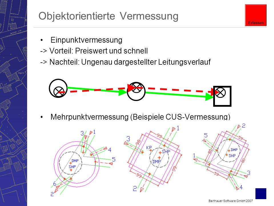 Barthauer Software GmbH 2007 Objektorientierte Vermessung Einpunktvermessung -> Vorteil: Preiswert und schnell -> Nachteil: Ungenau dargestellter Leitungsverlauf Mehrpunktvermessung (Beispiele CUS-Vermessung) Erfassen