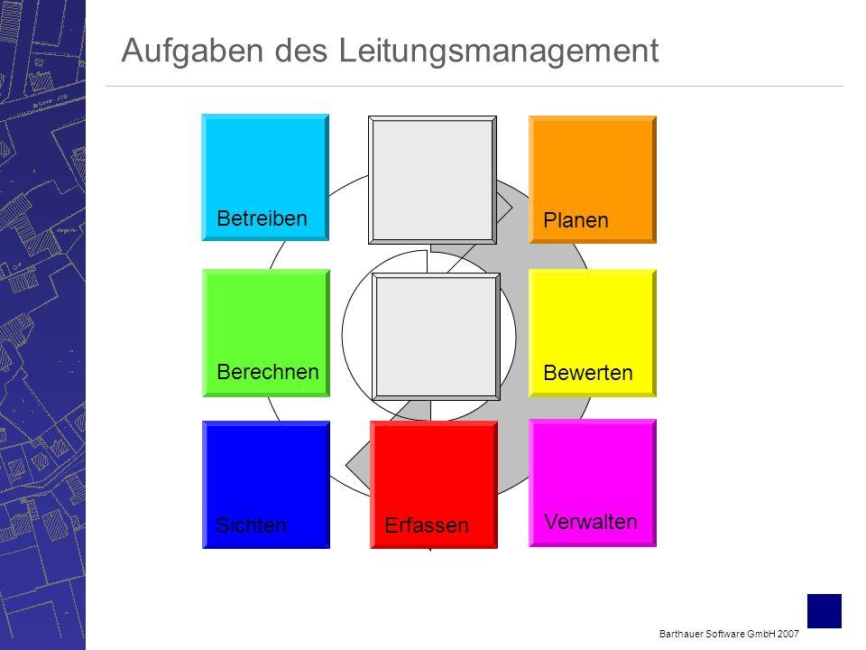 Barthauer Software GmbH 2007 Bewerten Verwalten ErfassenSichten Berechnen Betreiben Planen Aufgaben des Leitungsmanagement