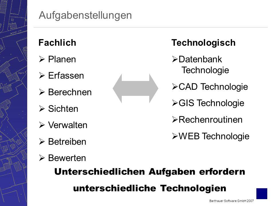 Barthauer Software GmbH 2007 Technologisch Datenbank Technologie CAD Technologie GIS Technologie Rechenroutinen WEB Technologie Fachlich Planen Erfassen Berechnen Sichten Verwalten Betreiben Bewerten Anforderung - Werkzeug Unterschiedlichen Aufgaben erfordern unterschiedliche Technologien Aufgabenstellungen